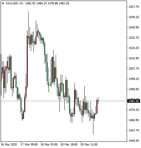 XAUUSD·H4.png